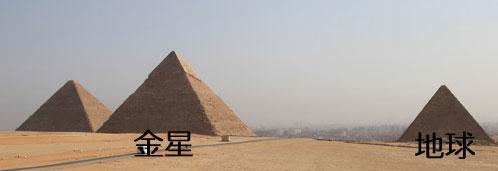 ピラミッドの不思議
